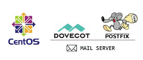 centos-mailserver